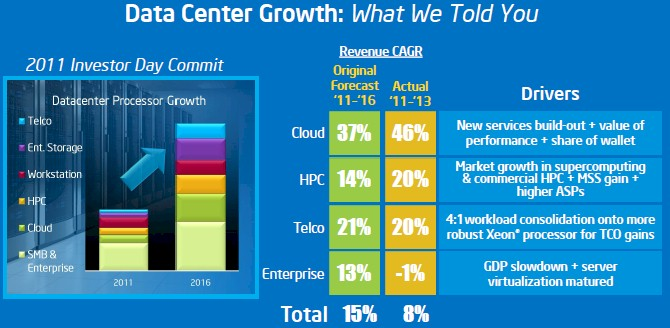 intel market segmentation Down the hall in marketing, but when it comes to recruiting, it's a relatively new   at intel, potential candidates are segmented based on work.