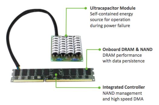 Micron-Non-Volatile-DIMM