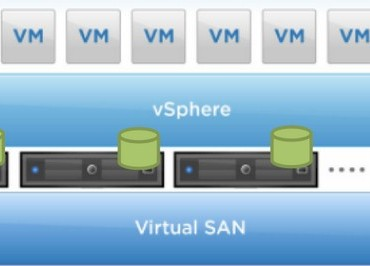 VMware Takes On Hyperconvergence Upstarts With EVO:RAIL