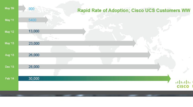 cisco-ucs-customers-over-time