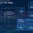 Dell at the Edge: Servers, Data Centers and Software for Deployment Anywhere